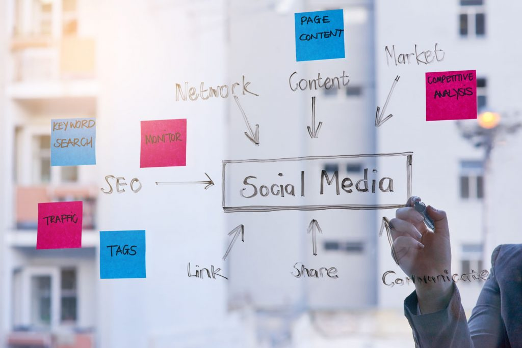 Photo of a board with SMM Strategy